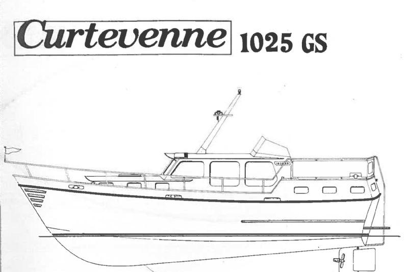 1980 1025 GS AK