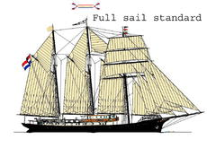 Full sail standard