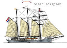 basic sailplan