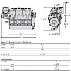 MAN B&W Alpha 8L23/30A DKV