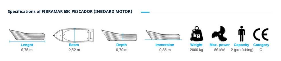 680 Pescador (inboard motor)