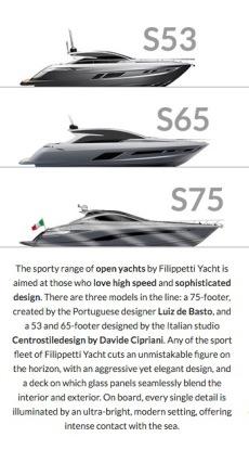 Filippetti Sport Yachts