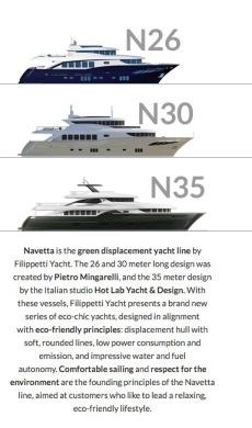 Filippetti Navetta Yachts