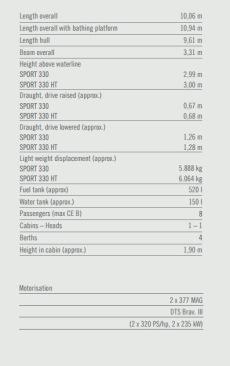 Sport 330 HT