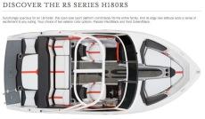 Four Winns H180 RS