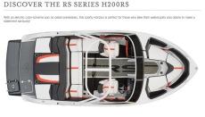 Four Winns H200 RS
