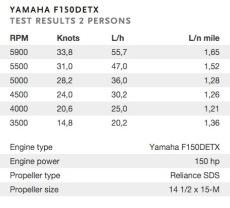 FinnMaster - Pilot 7 W