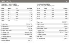 FinnMaster - 62 DC