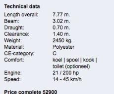 Waterspoor 777 Aviator