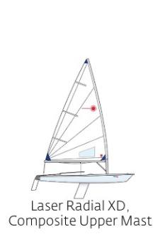 Laser Radial XD Composite Upper Mast