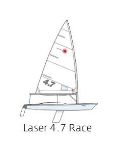 Laser 4.7 Race