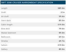 Semi-Cruiser 58